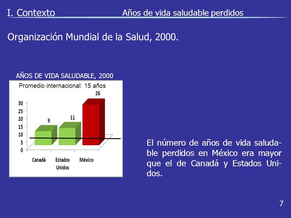 I. Contexto Años de vida saludable perdidos 7 El número de años de vida saluda- ble perdidos en México era mayor que el de Canadá y Estados Uni- dos.