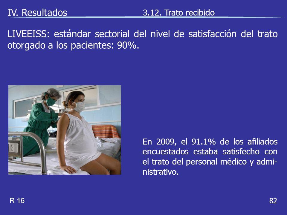 82 En 2009, el 91.1% de los afiliados encuestados estaba satisfecho con el trato del personal médico y admi- nistrativo.