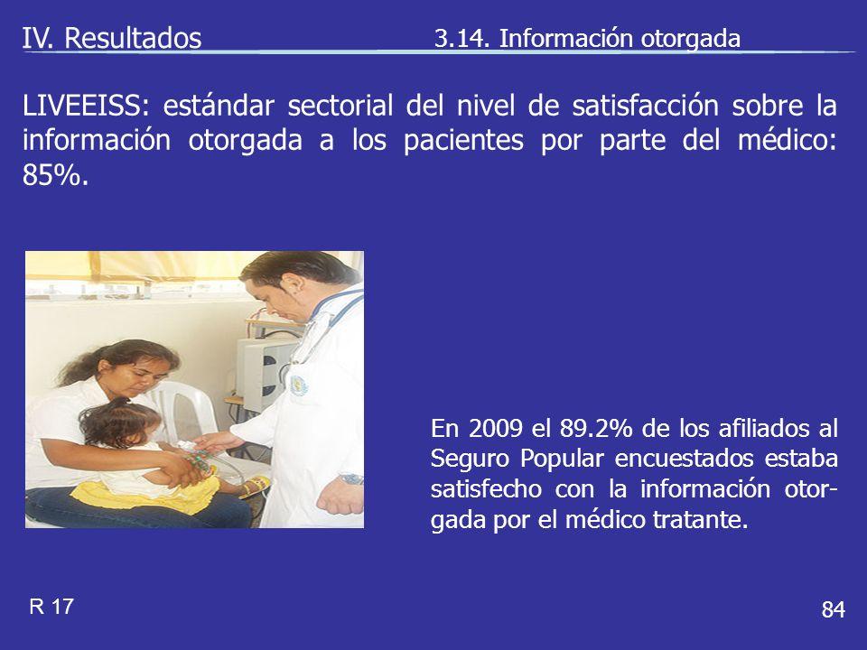 84 En 2009 el 89.2% de los afiliados al Seguro Popular encuestados estaba satisfecho con la información otor- gada por el médico tratante.