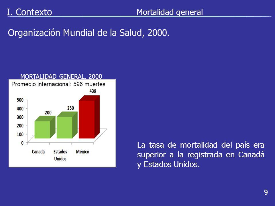 I. Contexto Mortalidad general 9 La tasa de mortalidad del país era superior a la registrada en Canadá y Estados Unidos. Promedio internacional: 596 m