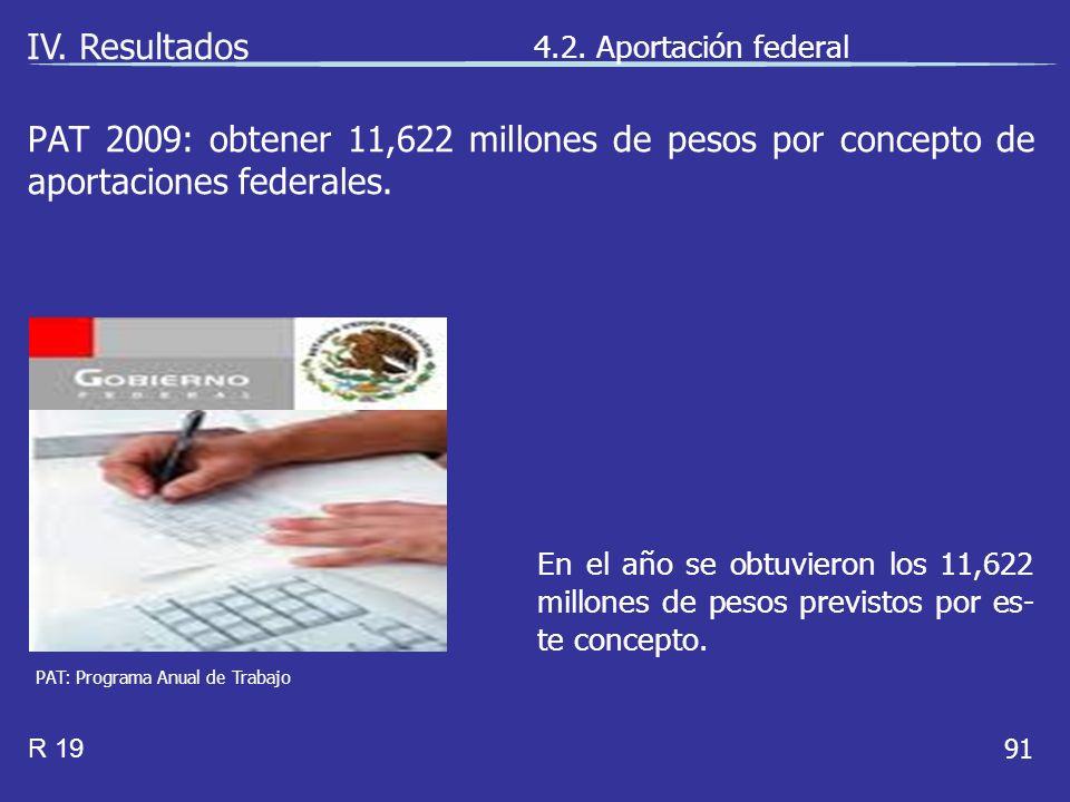 91 PAT 2009: obtener 11,622 millones de pesos por concepto de aportaciones federales.