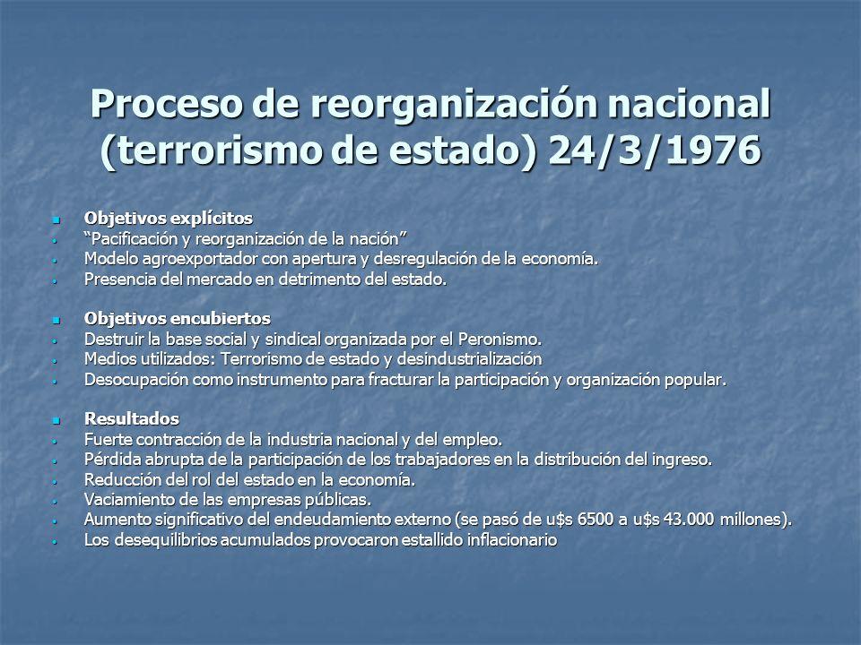 Proceso de reorganización nacional (terrorismo de estado) 24/3/1976 Objetivos explícitos Objetivos explícitos Pacificación y reorganización de la naci