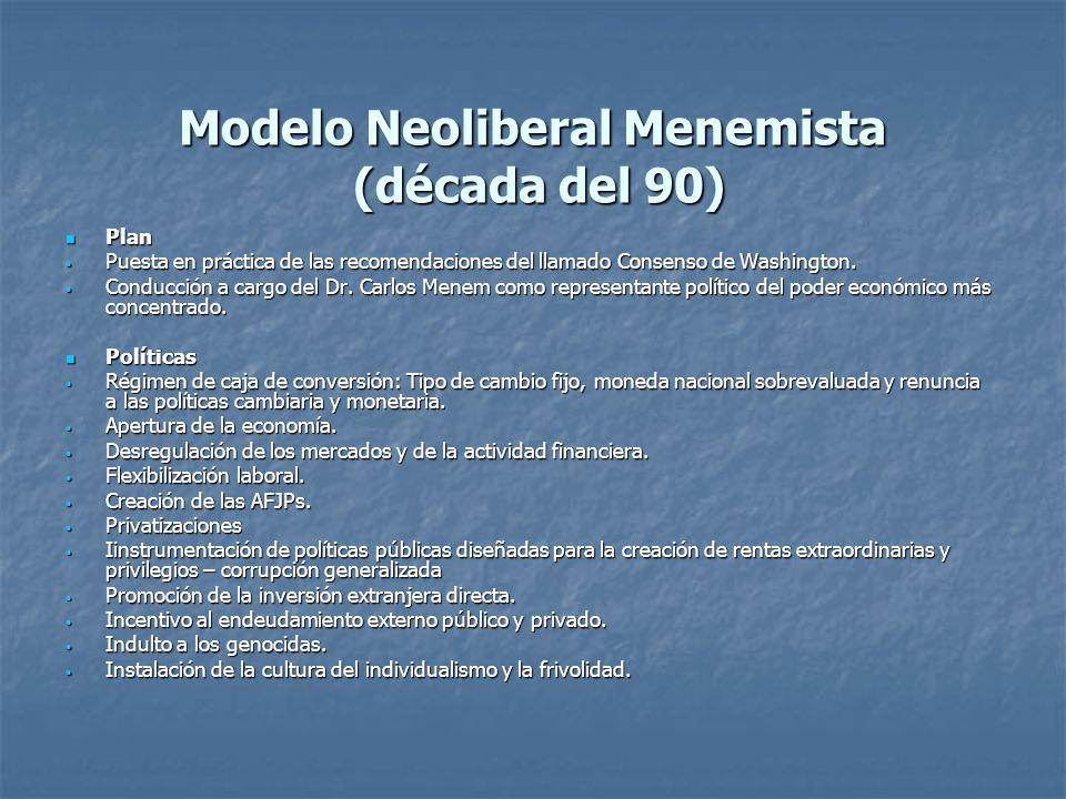 Modelo Neoliberal Menemista (década del 90) Plan Plan Puesta en práctica de las recomendaciones del llamado Consenso de Washington. Puesta en práctica