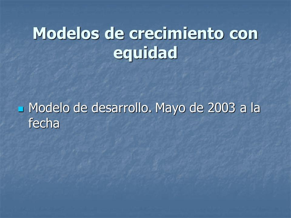 Modelos de crecimiento con equidad Modelo de desarrollo. Mayo de 2003 a la fecha Modelo de desarrollo. Mayo de 2003 a la fecha