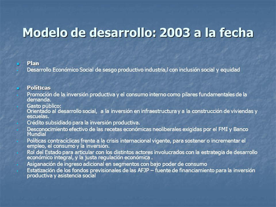 Modelo de desarrollo: 2003 a la fecha Plan Plan Desarrollo Económico Social de sesgo productivo industria,l con inclusión social y equidad Políticas P