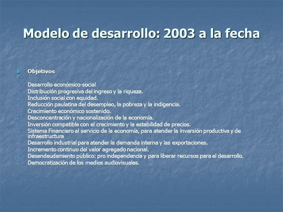 Modelo de desarrollo: 2003 a la fecha Objetivos Objetivos Desarrollo económico-social Distribución progresiva del ingreso y la riqueza. Inclusión soci