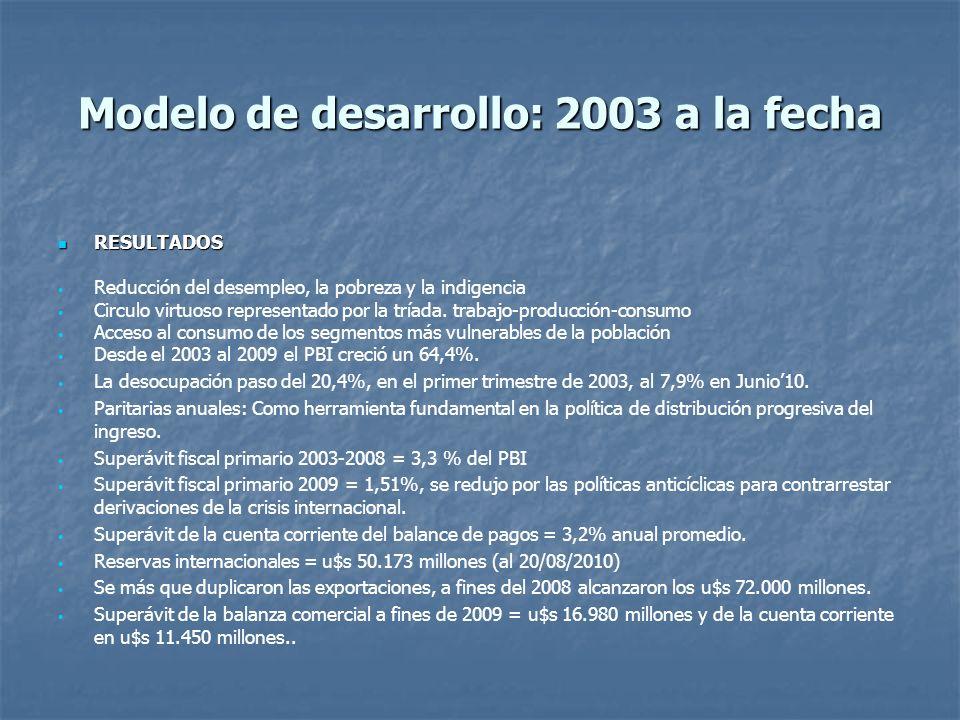 Modelo de desarrollo: 2003 a la fecha RESULTADOS RESULTADOS Reducción del desempleo, la pobreza y la indigencia Circulo virtuoso representado por la t