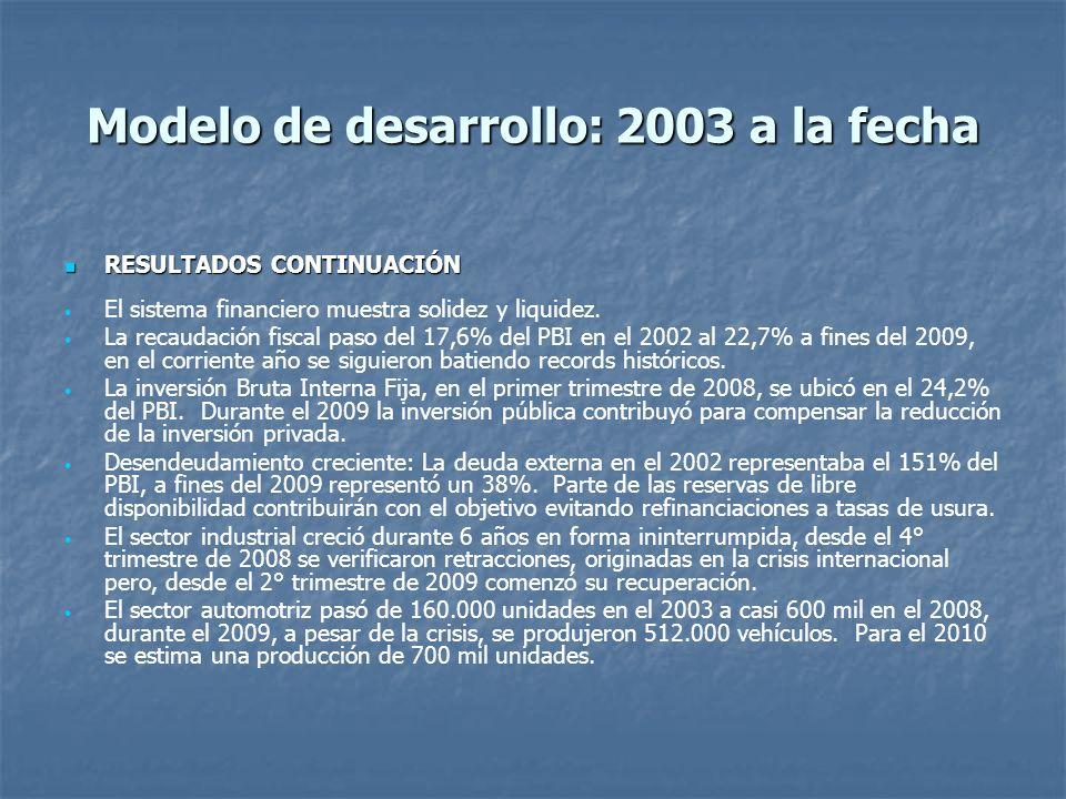 Modelo de desarrollo: 2003 a la fecha RESULTADOS CONTINUACIÓN RESULTADOS CONTINUACIÓN El sistema financiero muestra solidez y liquidez. La recaudación