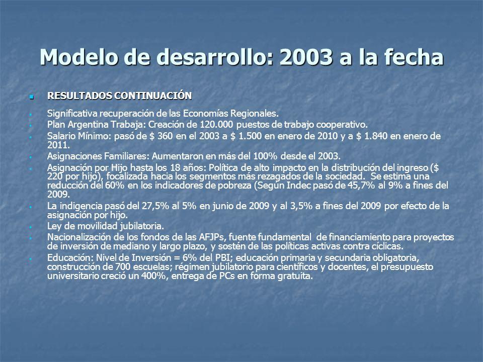 Modelo de desarrollo: 2003 a la fecha RESULTADOS CONTINUACIÓN RESULTADOS CONTINUACIÓN Significativa recuperación de las Economías Regionales. Plan Arg