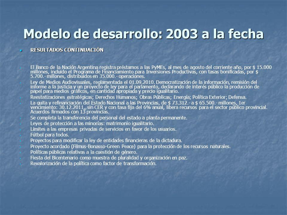 Modelo de desarrollo: 2003 a la fecha RESULTADOS CONTINUACIÓN RESULTADOS CONTINUACIÓN El Banco de la Nación Argentina registra préstamos a las PyMEs,