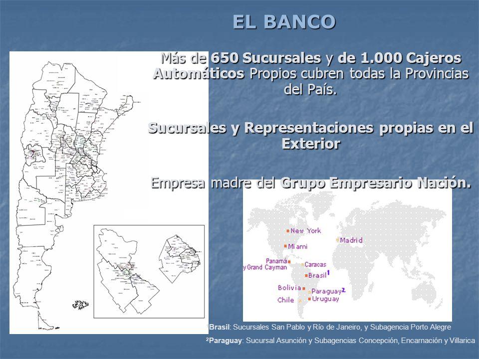 EL BANCO 1 Brasil: Sucursales San Pablo y Río de Janeiro, y Subagencia Porto Alegre 2 Paraguay: Sucursal Asunción y Subagencias Concepción, Encarnació