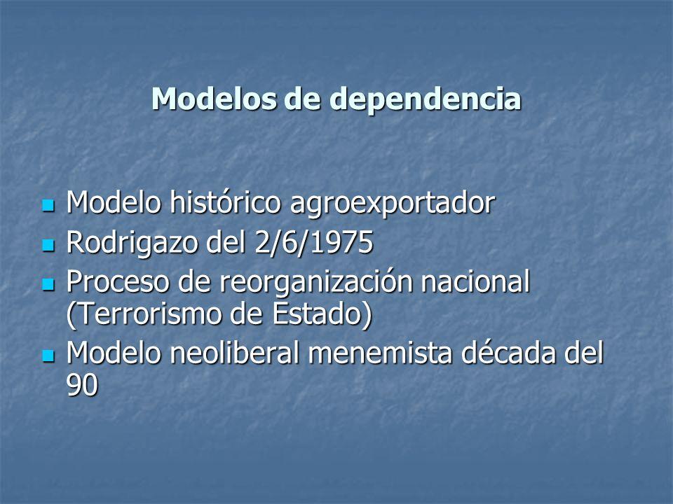 Modelos de dependencia Modelo histórico agroexportador Modelo histórico agroexportador Rodrigazo del 2/6/1975 Rodrigazo del 2/6/1975 Proceso de reorga