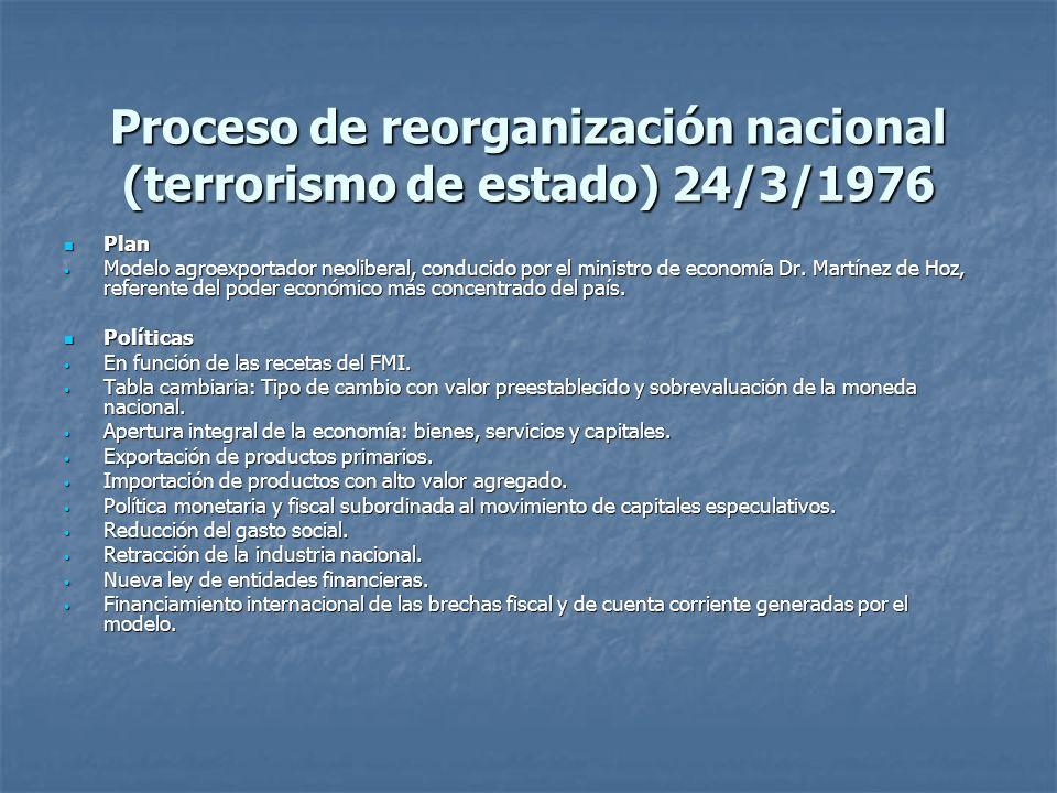 Proceso de reorganización nacional (terrorismo de estado) 24/3/1976 Plan Plan Modelo agroexportador neoliberal, conducido por el ministro de economía