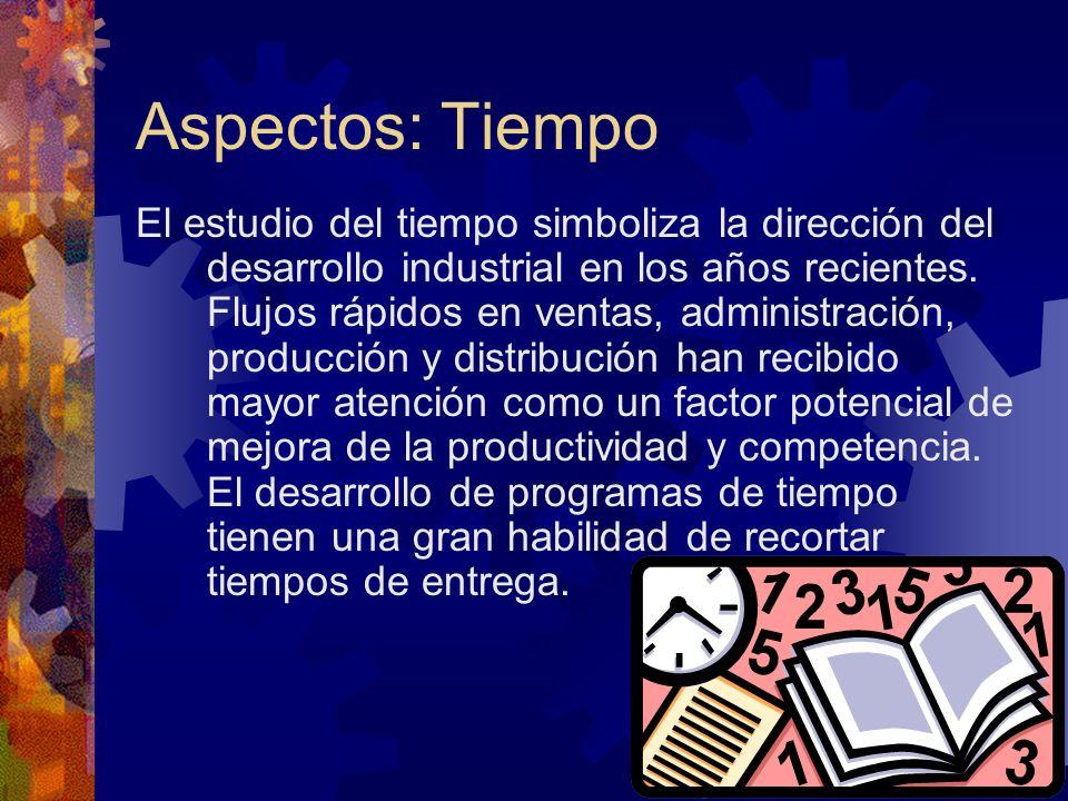 Aspectos: Tiempo El estudio del tiempo simboliza la dirección del desarrollo industrial en los años recientes. Flujos rápidos en ventas, administració