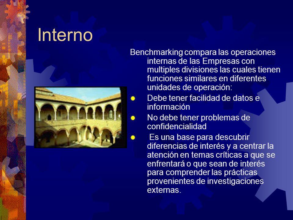 Interno Benchmarking compara las operaciones internas de las Empresas con multiples divisiones las cuales tienen funciones similares en diferentes uni