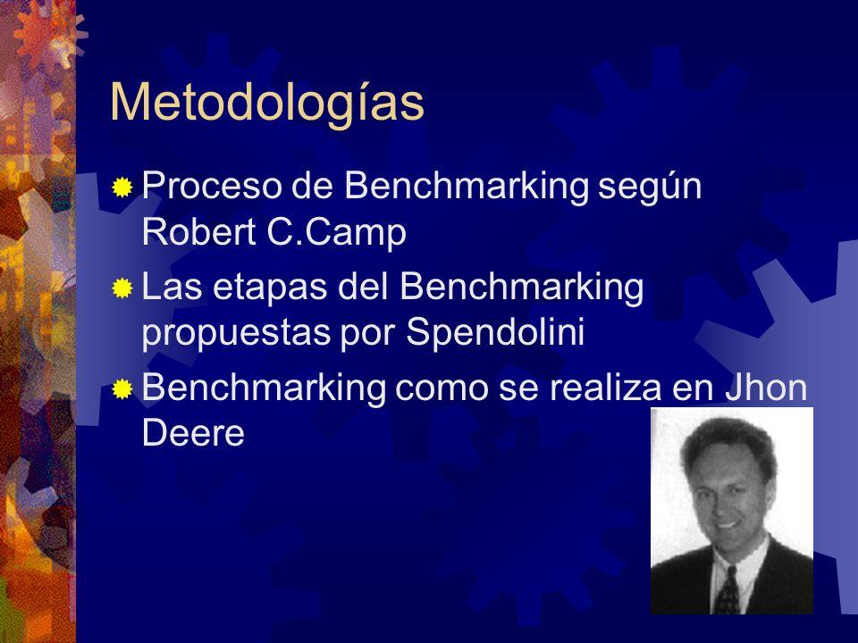 Metodologías Proceso de Benchmarking según Robert C.Camp Las etapas del Benchmarking propuestas por Spendolini Benchmarking como se realiza en Jhon De