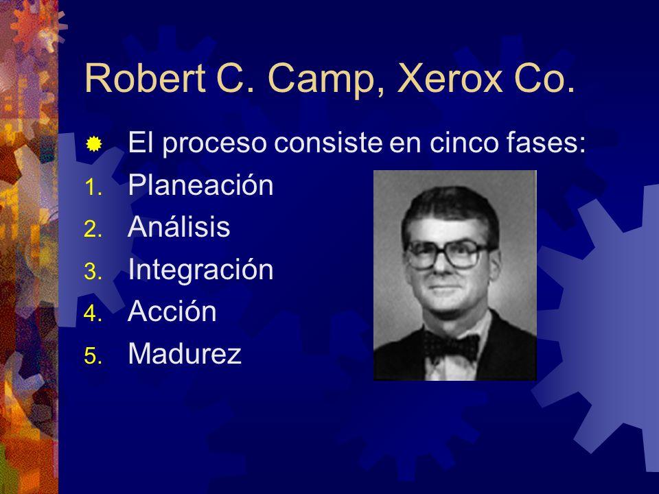 Robert C. Camp, Xerox Co. El proceso consiste en cinco fases: 1. Planeación 2. Análisis 3. Integración 4. Acción 5. Madurez