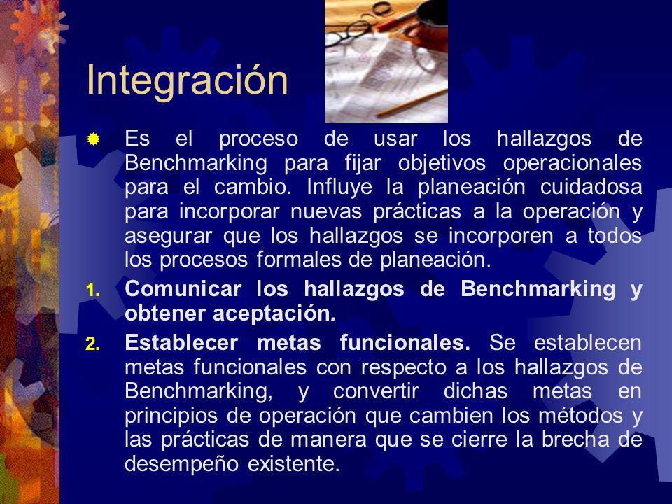 Integración Es el proceso de usar los hallazgos de Benchmarking para fijar objetivos operacionales para el cambio. Influye la planeación cuidadosa par