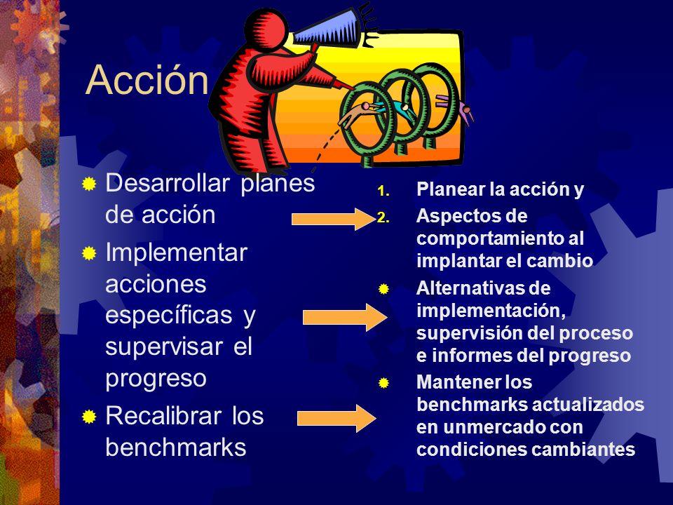 Acción Desarrollar planes de acción Implementar acciones específicas y supervisar el progreso Recalibrar los benchmarks 1. Planear la acción y 2. Aspe