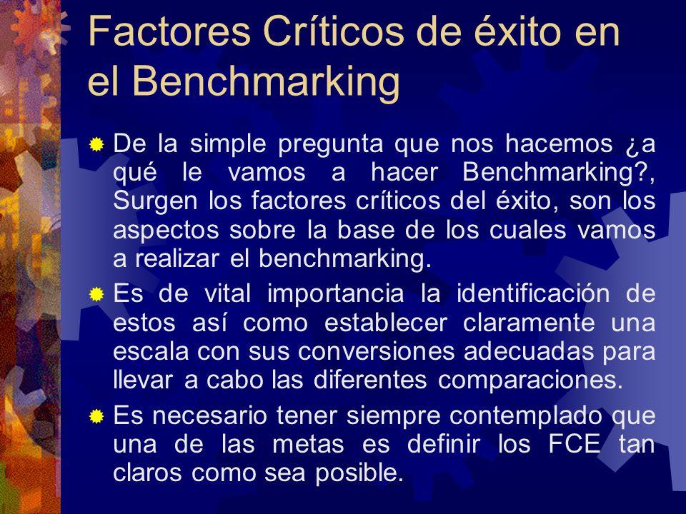 Factores Críticos de éxito en el Benchmarking De la simple pregunta que nos hacemos ¿a qué le vamos a hacer Benchmarking?, Surgen los factores crítico