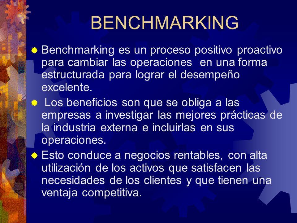BENCHMARKING Benchmarking es un proceso positivo proactivo para cambiar las operaciones en una forma estructurada para lograr el desempeño excelente.