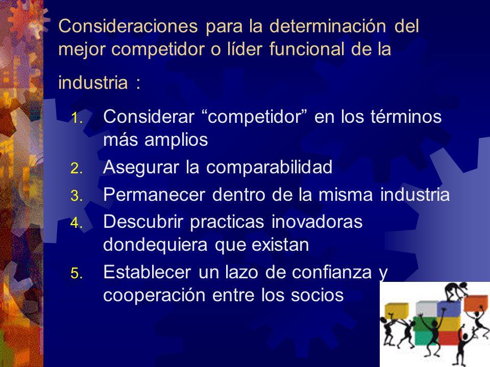 Consideraciones para la determinación del mejor competidor o líder funcional de la industria : 1. Considerar competidor en los términos más amplios 2.