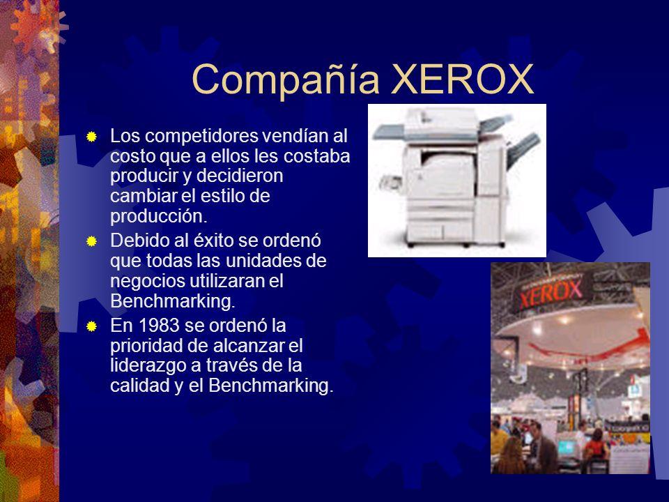 Compañía XEROX Los competidores vendían al costo que a ellos les costaba producir y decidieron cambiar el estilo de producción. Debido al éxito se ord