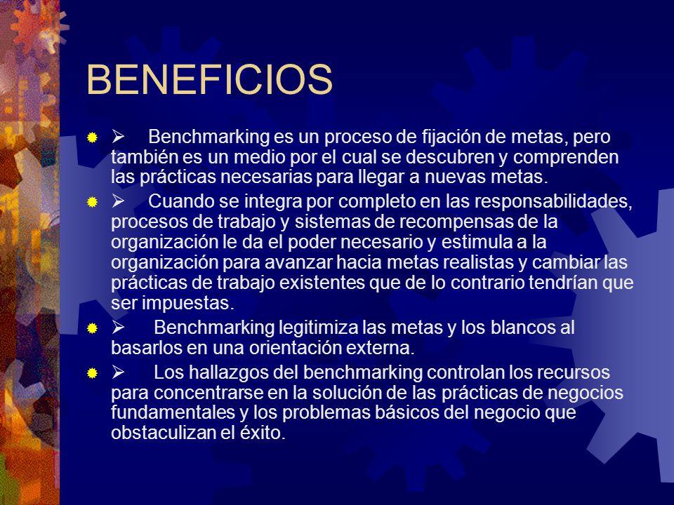 BENEFICIOS Benchmarking es un proceso de fijación de metas, pero también es un medio por el cual se descubren y comprenden las prácticas necesarias pa