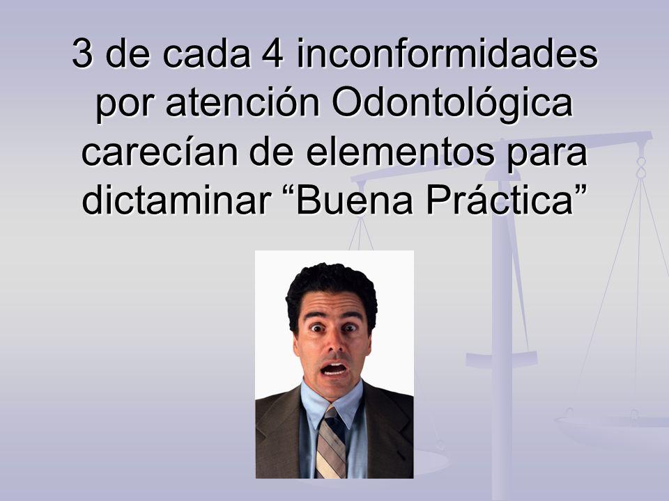 3 de cada 4 inconformidades por atención Odontológica carecían de elementos para dictaminar Buena Práctica