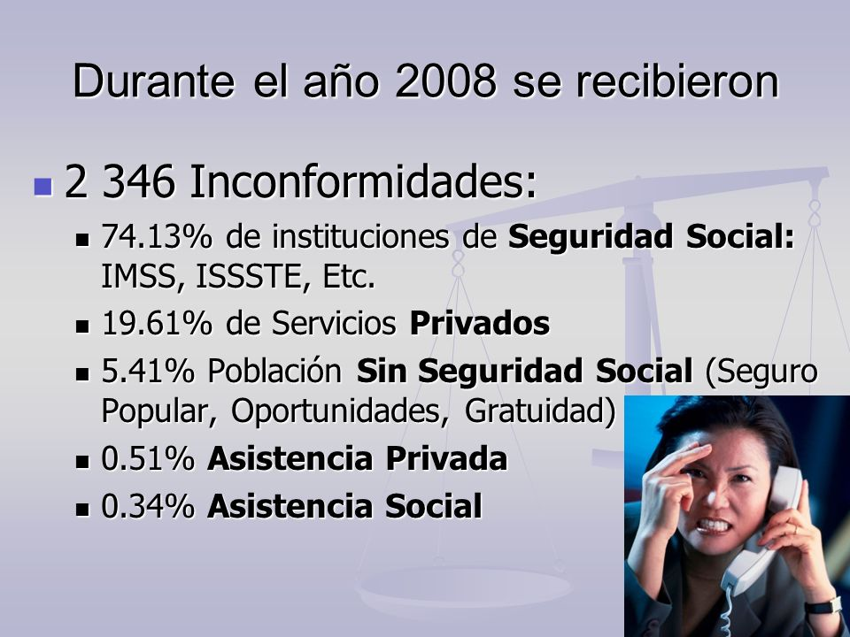 Durante el año 2008 se recibieron 2 346 Inconformidades: 2 346 Inconformidades: 74.13% de instituciones de Seguridad Social: IMSS, ISSSTE, Etc. 74.13%