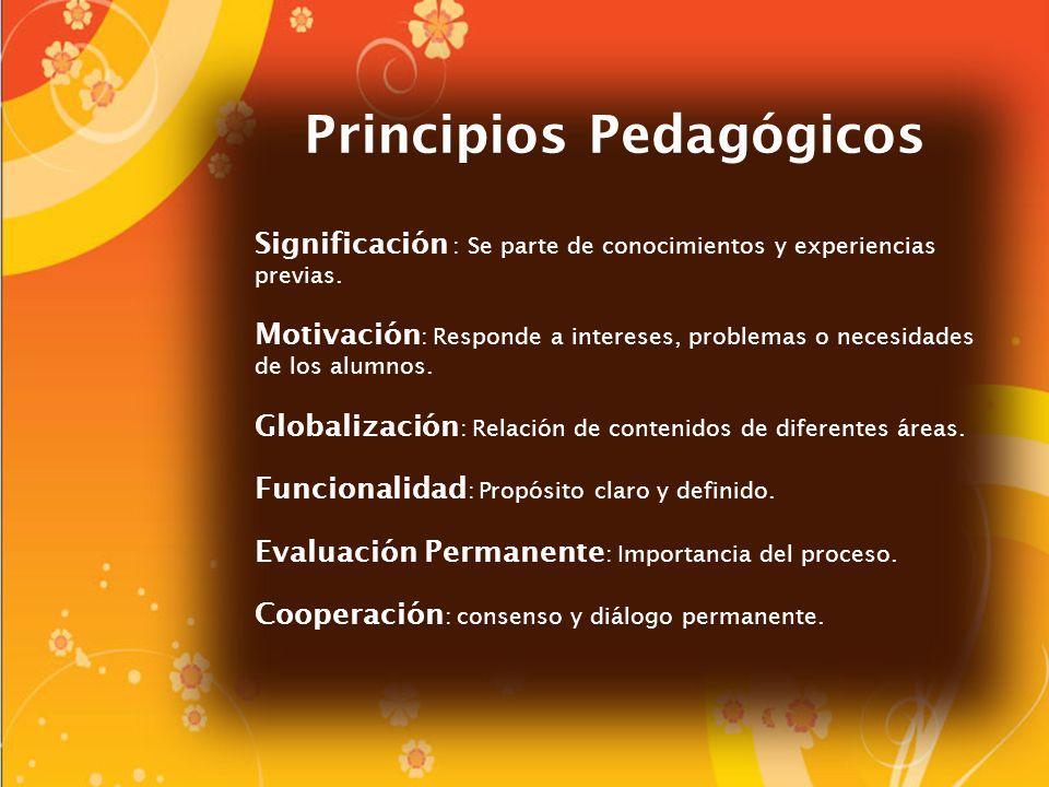 Significación : Se parte de conocimientos y experiencias previas. Motivación : Responde a intereses, problemas o necesidades de los alumnos. Globaliza