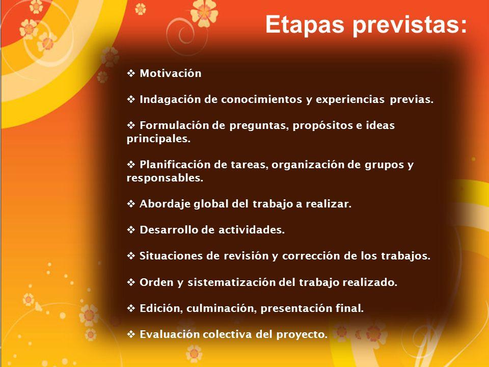 Motivación Indagación de conocimientos y experiencias previas. Formulación de preguntas, propósitos e ideas principales. Planificación de tareas, orga