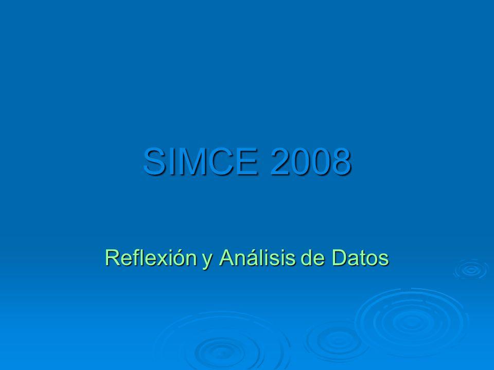 SIMCE 2008 Reflexión y Análisis de Datos