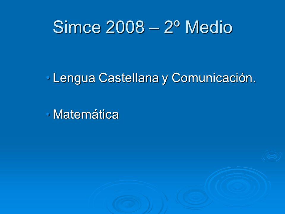 Simce 2008 – 2º Medio Lengua Castellana y Comunicación.Lengua Castellana y Comunicación.