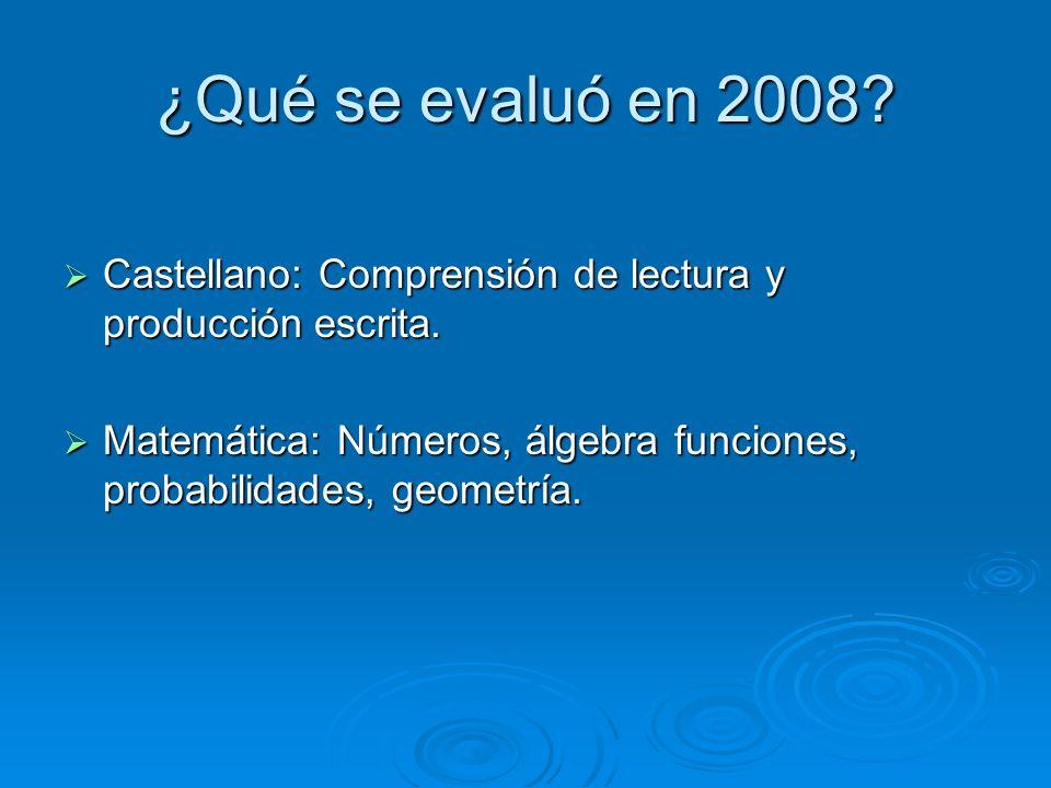 ¿Qué se evaluó en 2008. Castellano: Comprensión de lectura y producción escrita.