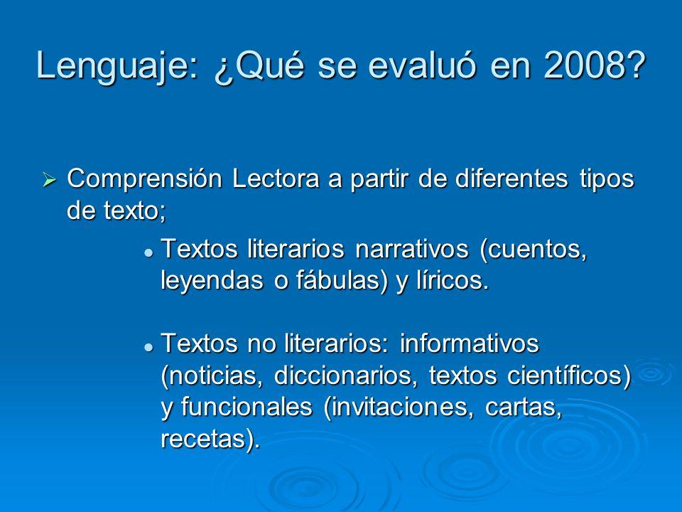 Lenguaje: ¿Qué se evaluó en 2008.