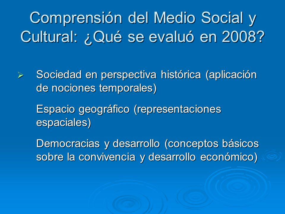 Comprensión del Medio Social y Cultural: ¿Qué se evaluó en 2008.