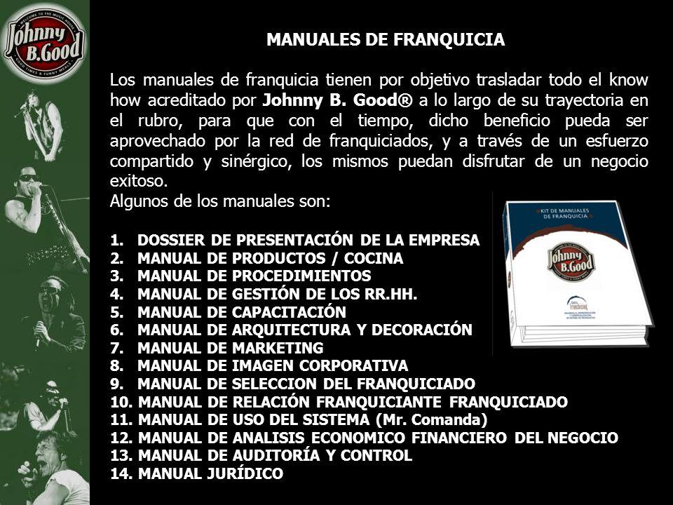 MANUALES DE FRANQUICIA Los manuales de franquicia tienen por objetivo trasladar todo el know how acreditado por Johnny B. Good® a lo largo de su traye