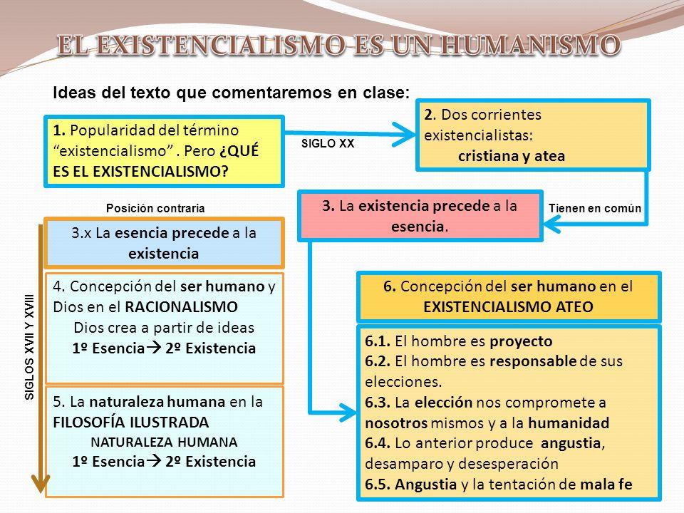1. Popularidad del término existencialismo. Pero ¿QUÉ ES EL EXISTENCIALISMO? 2. Dos corrientes existencialistas: cristiana y atea 3. La existencia pre