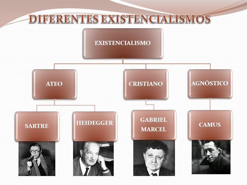 3.«El existencialismo ateo que yo represento es más coherente.