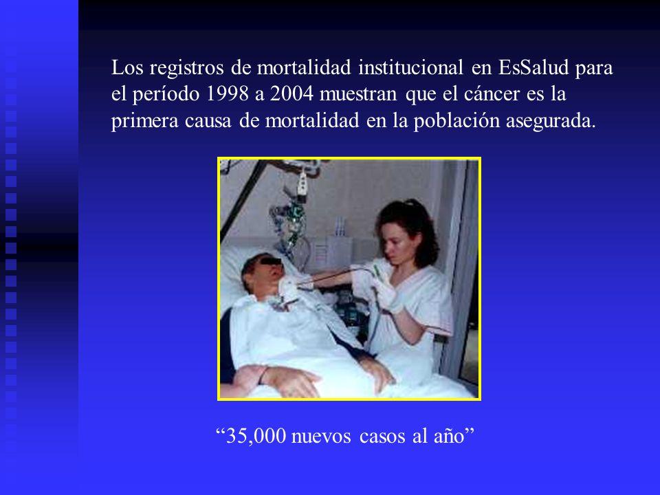 Los registros de mortalidad institucional en EsSalud para el período 1998 a 2004 muestran que el cáncer es la primera causa de mortalidad en la población asegurada.