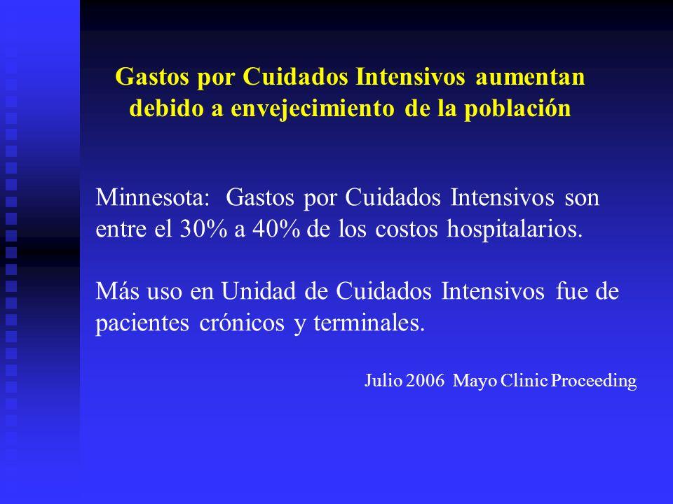 Gastos por Cuidados Intensivos aumentan debido a envejecimiento de la población Minnesota: Gastos por Cuidados Intensivos son entre el 30% a 40% de los costos hospitalarios.