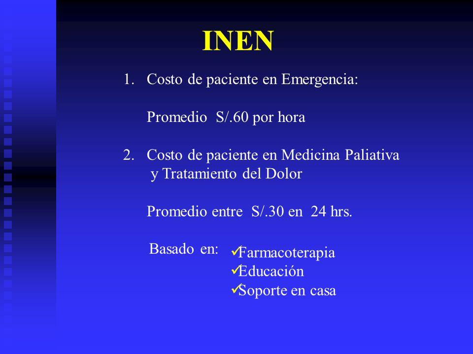 INEN 1.Costo de paciente en Emergencia: Promedio S/.60 por hora 2.Costo de paciente en Medicina Paliativa y Tratamiento del Dolor Promedio entre S/.30 en 24 hrs.