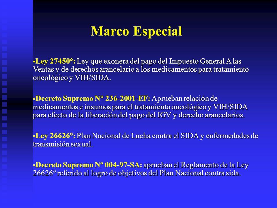 Marco Especial Ley que exonera del pago del Impuesto General A las Ventas y de derechos arancelario a los medicamentos para tratamiento oncológico y VIH/SIDA.