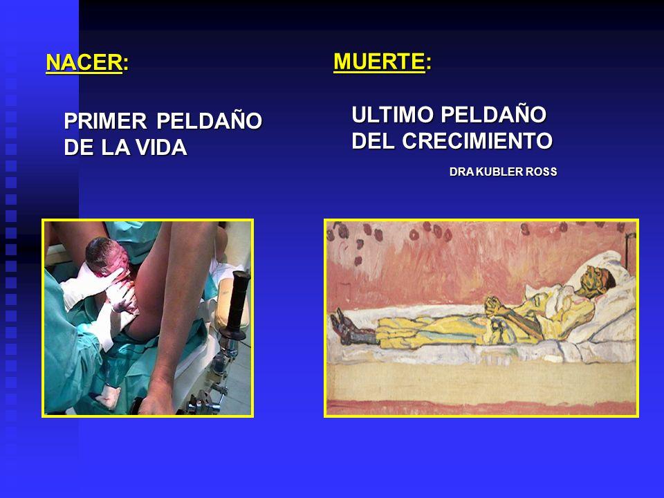 NACER: PRIMER PELDAÑO PRIMER PELDAÑO DE LA VIDA DE LA VIDA MUERTE: ULTIMO PELDAÑO DEL CRECIMIENTO DRA KUBLER ROSS DEL CRECIMIENTO DRA KUBLER ROSS