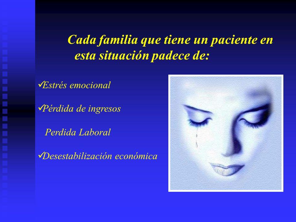 Cada familia que tiene un paciente en esta situación padece de: Estrés emocional Pérdida de ingresos Perdida Laboral Desestabilización económica