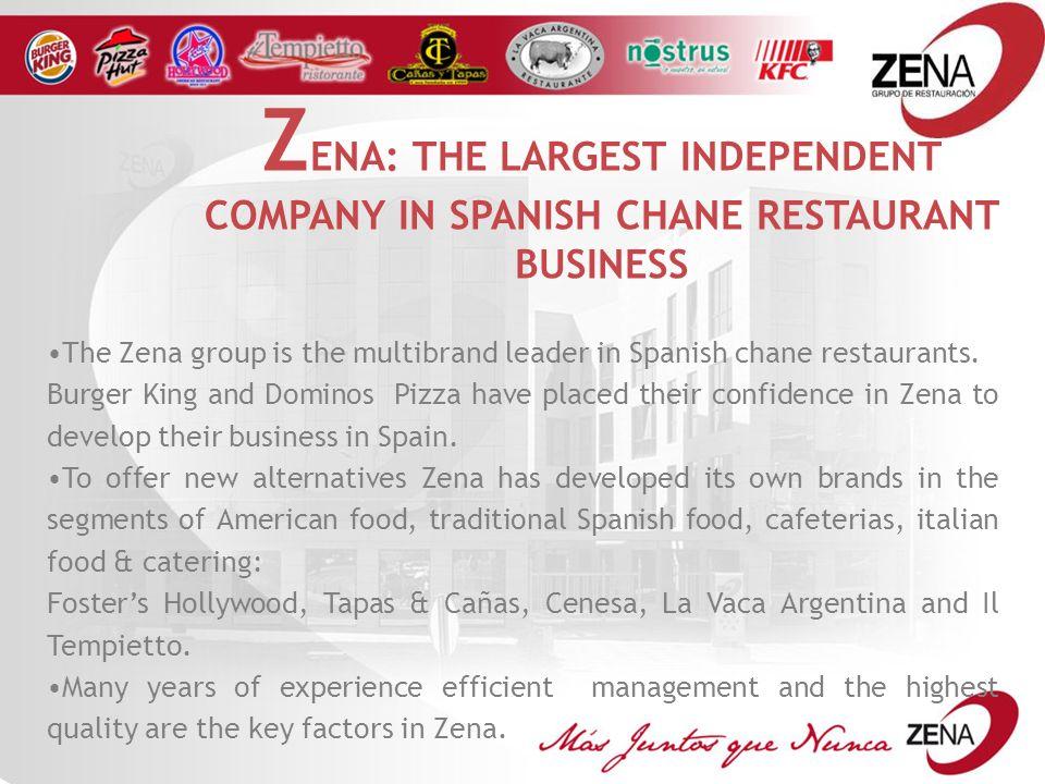 The Zena Group is the multi-brand leader in Spanish restaurants: Fast FoodCasual Traditional Foster´s Hollywood Cañas y Tapas IL Tempietto Burger King Dominos Pizza La Vaca Argentina Autoservicio Nostrus California