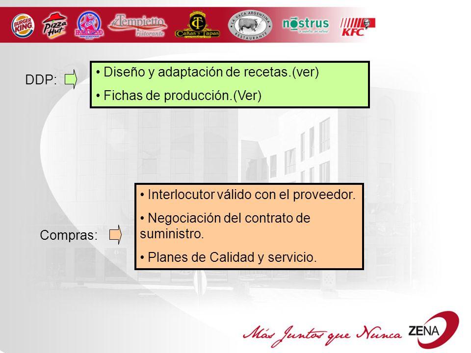 DDP: Diseño y adaptación de recetas.(ver) Fichas de producción.(Ver) Compras: Interlocutor válido con el proveedor.