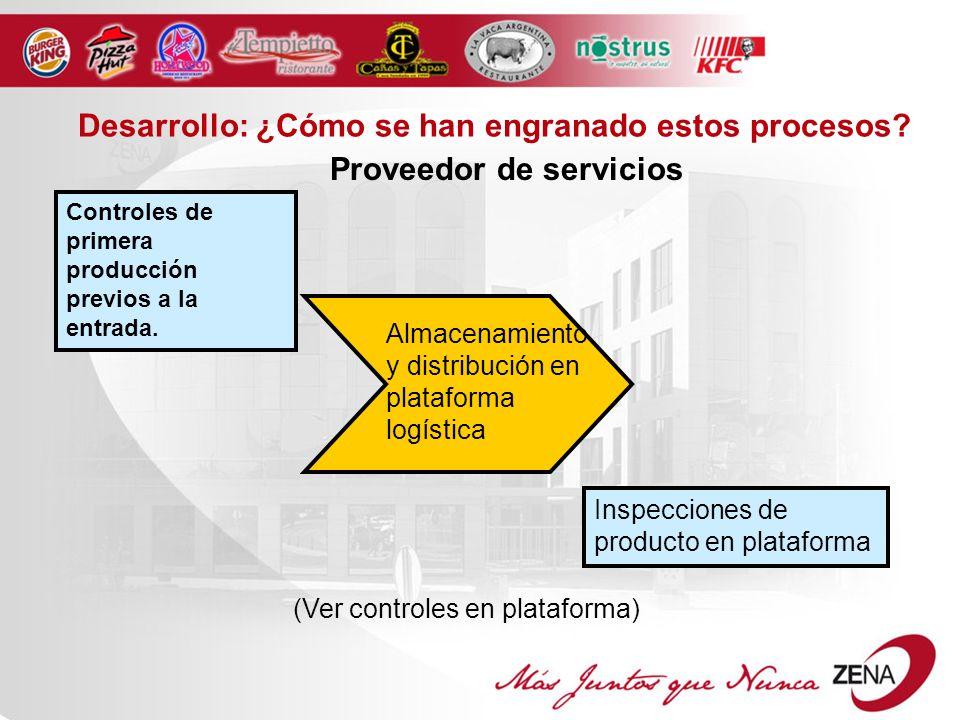 Almacenamiento y distribución en plataforma logística Desarrollo: ¿Cómo se han engranado estos procesos.