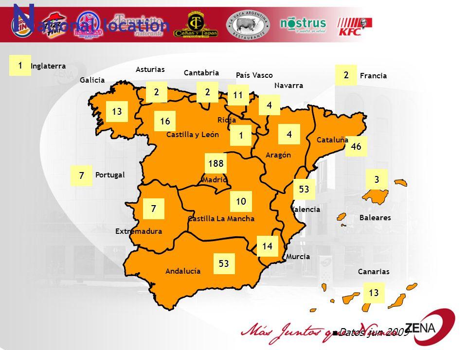 N ational location Andalucía Extremadura Murcia Castilla La Mancha Valencia Madrid Castilla y León Galicia Asturias Navarra Aragón Canarias Baleares Cantabria País Vasco 53 7 10 53 14 3 13 13 22 16 11 4 4 46 188 7 2 Francia Portugal Rioja 1 Cataluña 1 Inglaterra n Datos jun 2009